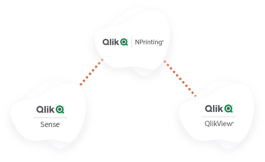 Qlik Nprinting - moduł do platformy Qlik